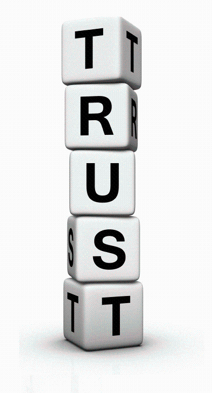 "Correlation of ""Leadership and Trust"""