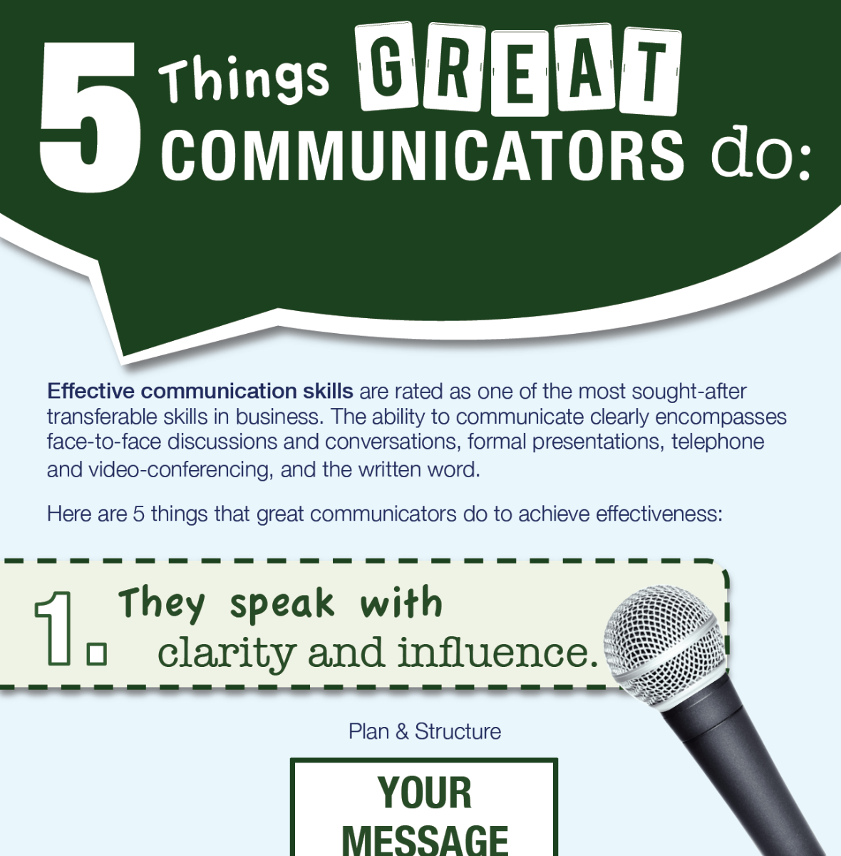 5 Things Great Communicators Do (infographic)